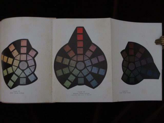 A Color Notation. An Illustrated System Defining All Colors & Their Relations By Measured Scales of Hue, Value and Chroma. Made In Solid Paint for the Accompanying COLOR ATLAS (not present). A. H. Munsell.